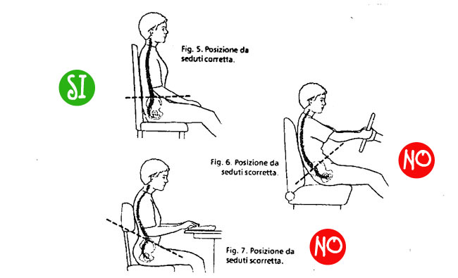 Right sitting position